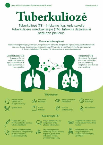 Tuberkuliozė